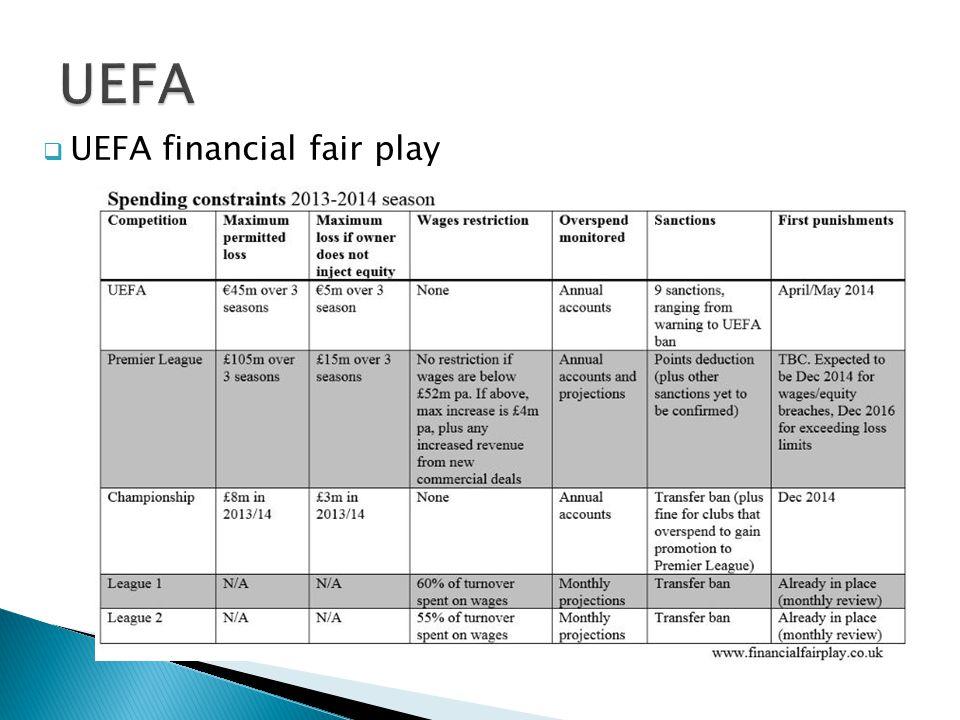  UEFA financial fair play