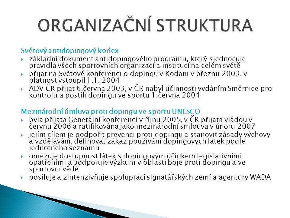 Světový antidopingový kodex  základní dokument antidopingového programu, který sjednocuje pravidla všech sportovních organizací a institucí na celém