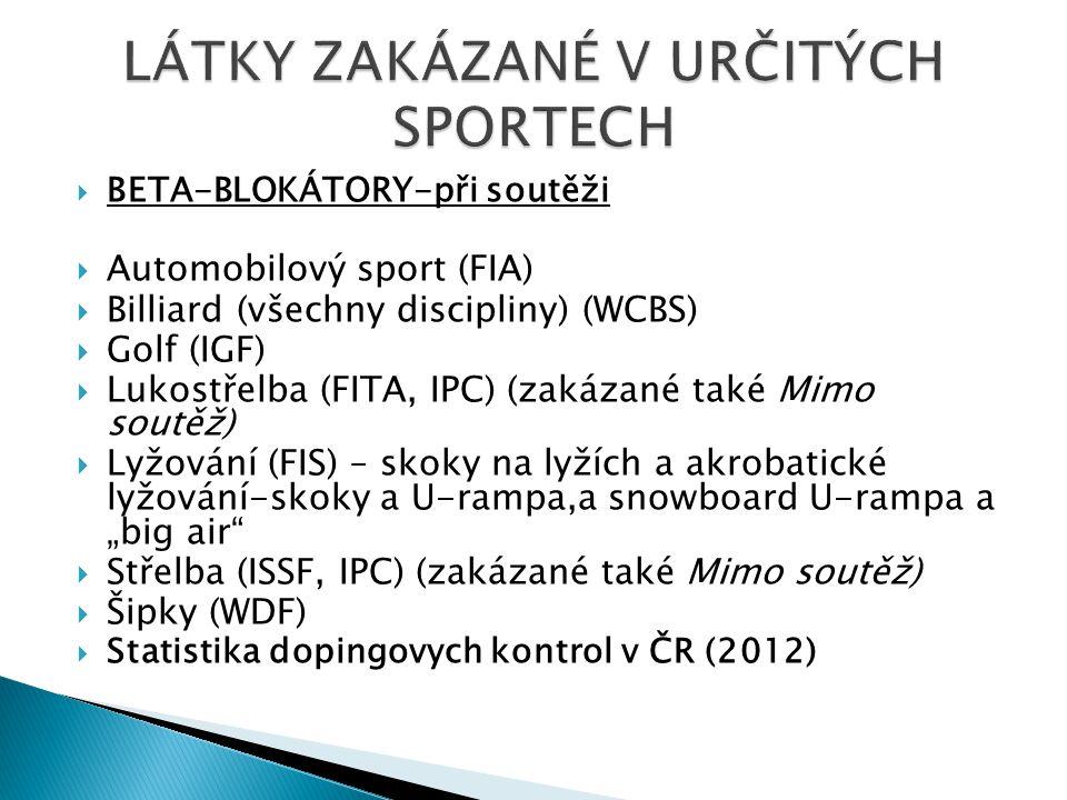  BETA-BLOKÁTORY-při soutěži  Automobilový sport (FIA)  Billiard (všechny discipliny) (WCBS)  Golf (IGF)  Lukostřelba (FITA, IPC) (zakázané také M