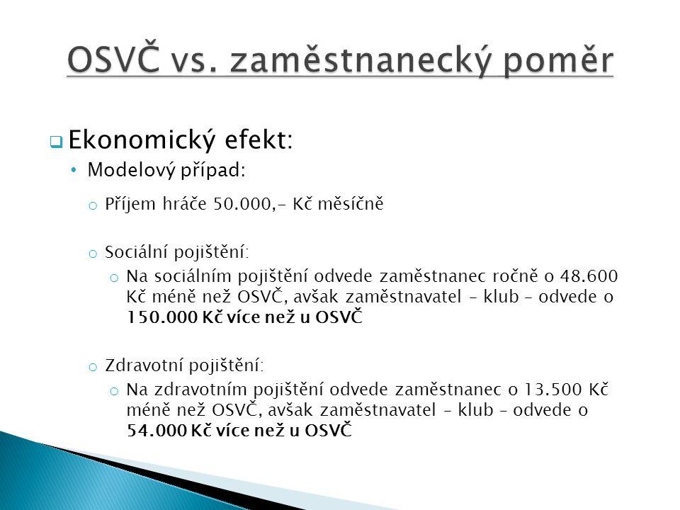  ADV ČR nese důkazní břemeno, že došlo k porušení antidopingového pravidla.