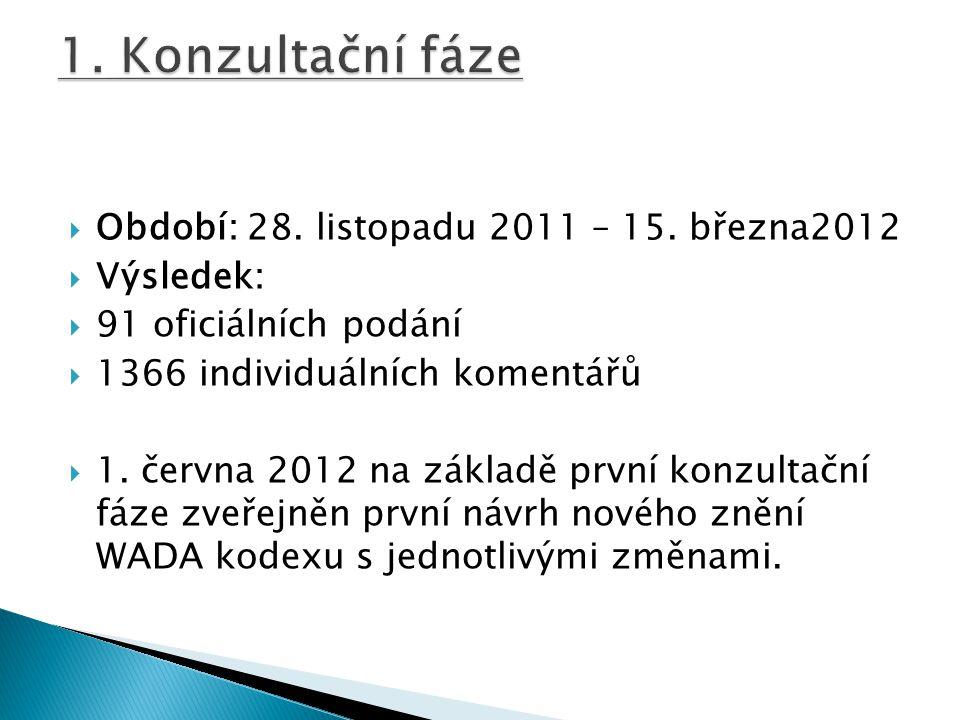  Období: 28. listopadu 2011 – 15. března2012  Výsledek:  91 oficiálních podání  1366 individuálních komentářů  1. června 2012 na základě první ko