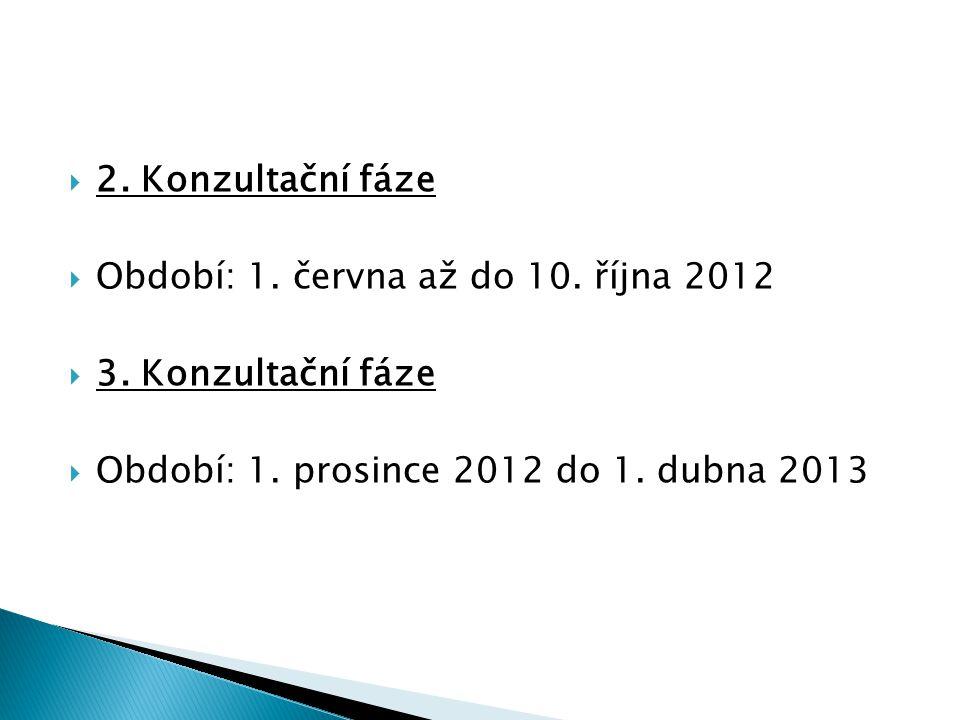  2. Konzultační fáze  Období: 1. června až do 10. října 2012  3. Konzultační fáze  Období: 1. prosince 2012 do 1. dubna 2013