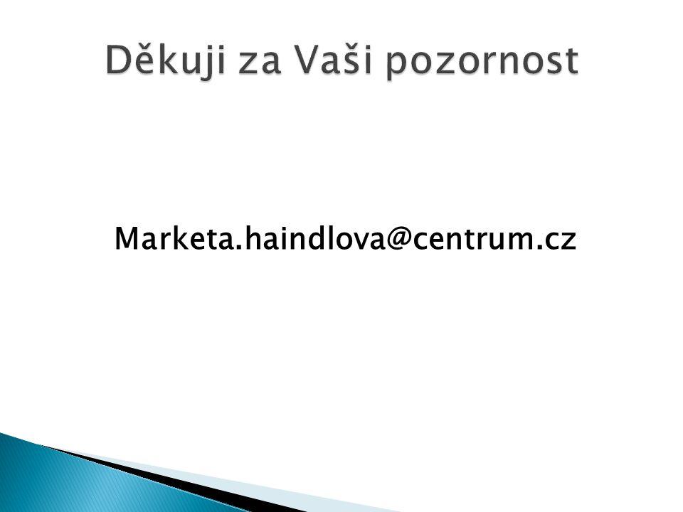 Marketa.haindlova@centrum.cz