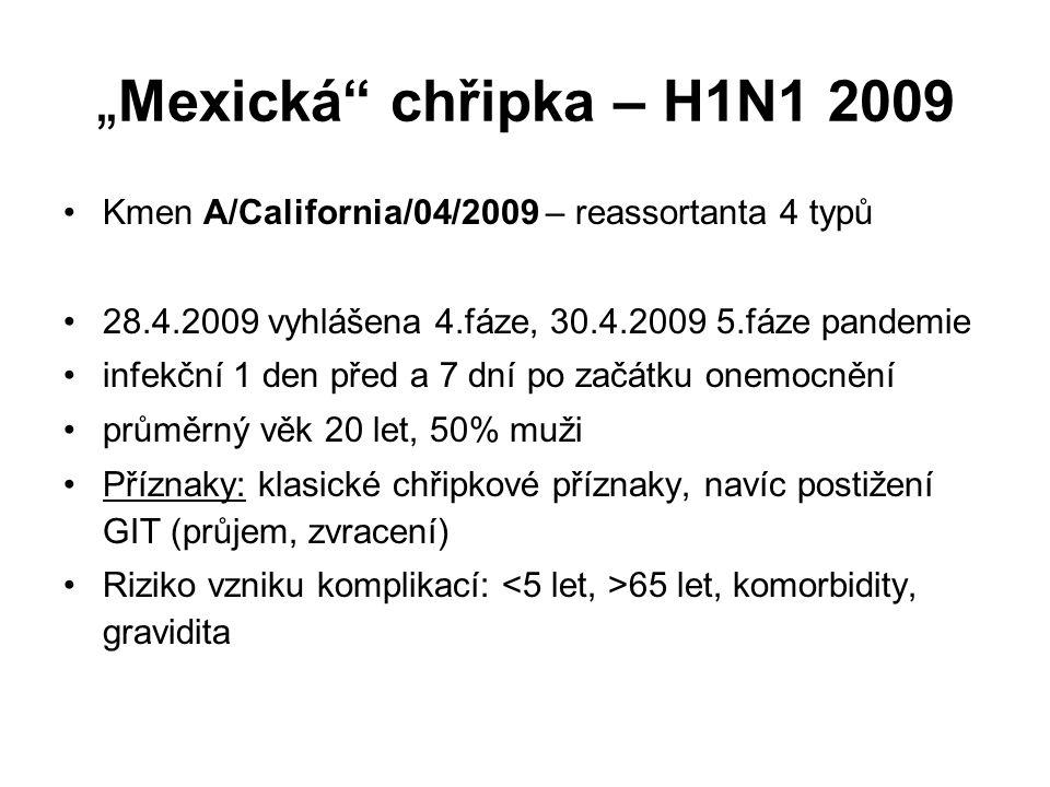 """ Mexická"" chřipka – H1N1 2009 Kmen A/California/04/2009 – reassortanta 4 typů 28.4.2009 vyhlášena 4.fáze, 30.4.2009 5.fáze pandemie infekční 1 den př"
