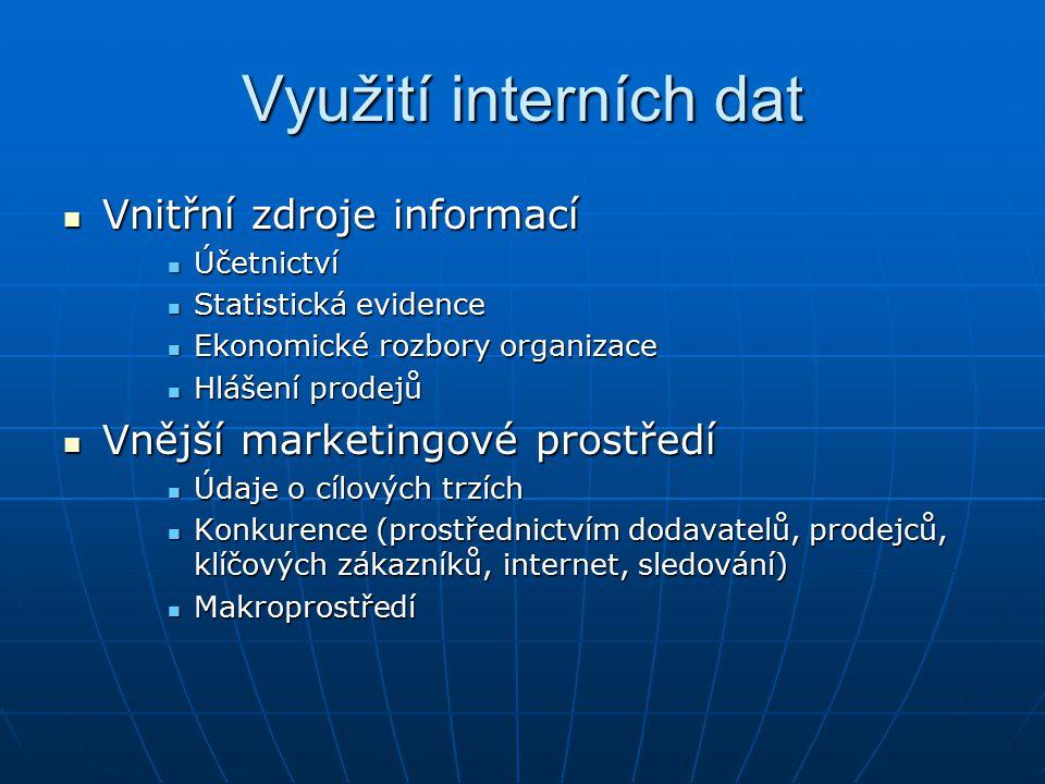 Využití interních dat Vnitřní zdroje informací Vnitřní zdroje informací Účetnictví Účetnictví Statistická evidence Statistická evidence Ekonomické rozbory organizace Ekonomické rozbory organizace Hlášení prodejů Hlášení prodejů Vnější marketingové prostředí Vnější marketingové prostředí Údaje o cílových trzích Údaje o cílových trzích Konkurence (prostřednictvím dodavatelů, prodejců, klíčových zákazníků, internet, sledování) Konkurence (prostřednictvím dodavatelů, prodejců, klíčových zákazníků, internet, sledování) Makroprostředí Makroprostředí