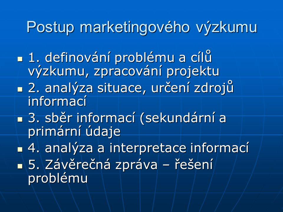 Postup marketingového výzkumu 1.definování problému a cílů výzkumu, zpracování projektu 1.