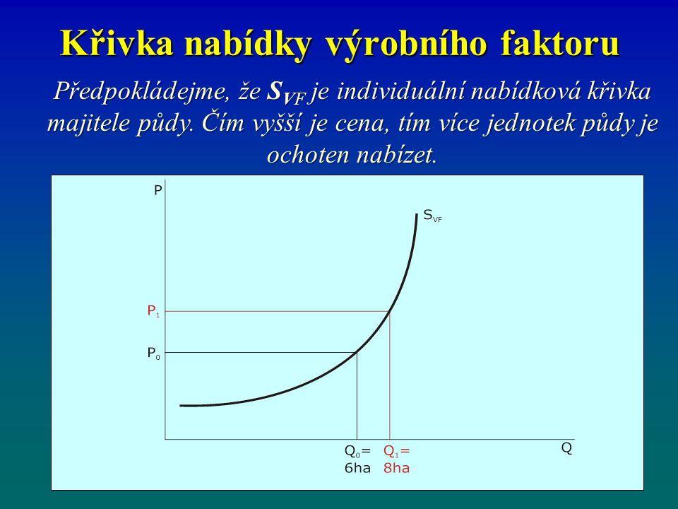 Křivka nabídky výrobního faktoru Předpokládejme, že S VF je individuální nabídková křivka majitele půdy. Čím vyšší je cena, tím více jednotek půdy je