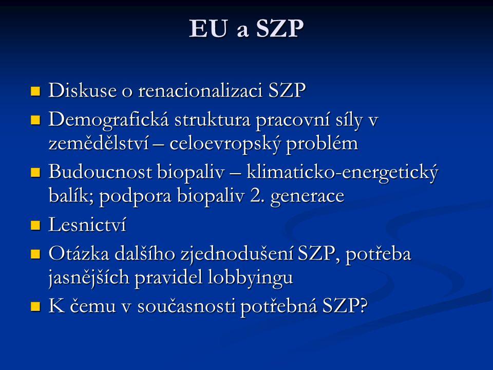 EU a SZP Diskuse o renacionalizaci SZP Diskuse o renacionalizaci SZP Demografická struktura pracovní síly v zemědělství – celoevropský problém Demografická struktura pracovní síly v zemědělství – celoevropský problém Budoucnost biopaliv – klimaticko-energetický balík; podpora biopaliv 2.