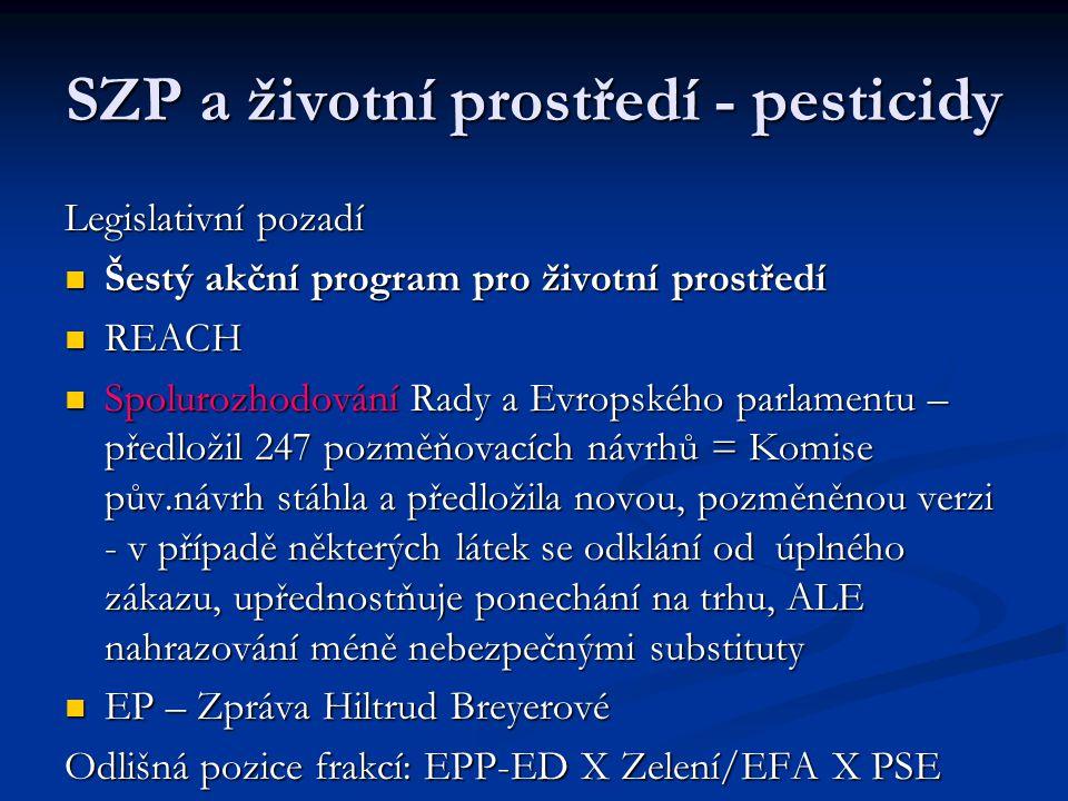 SZP a životní prostředí - pesticidy Legislativní pozadí Šestý akční program pro životní prostředí Šestý akční program pro životní prostředí REACH REACH Spolurozhodování Rady a Evropského parlamentu – předložil 247 pozměňovacích návrhů = Komise pův.návrh stáhla a předložila novou, pozměněnou verzi - v případě některých látek se odklání od úplného zákazu, upřednostňuje ponechání na trhu, ALE nahrazování méně nebezpečnými substituty Spolurozhodování Rady a Evropského parlamentu – předložil 247 pozměňovacích návrhů = Komise pův.návrh stáhla a předložila novou, pozměněnou verzi - v případě některých látek se odklání od úplného zákazu, upřednostňuje ponechání na trhu, ALE nahrazování méně nebezpečnými substituty EP – Zpráva Hiltrud Breyerové EP – Zpráva Hiltrud Breyerové Odlišná pozice frakcí: EPP-ED X Zelení/EFA X PSE