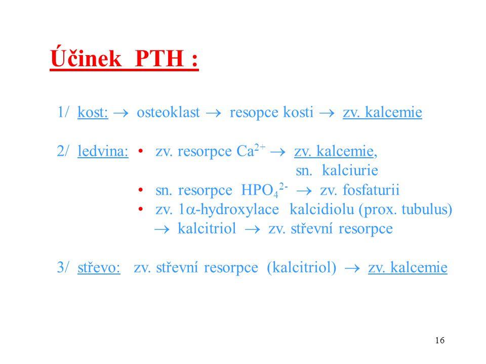 16 Účinek PTH : 1/ kost:  osteoklast  resopce kosti  zv. kalcemie 2/ ledvina: zv. resorpce Ca 2+  zv. kalcemie, sn. kalciurie sn. resorpce HPO 4 2