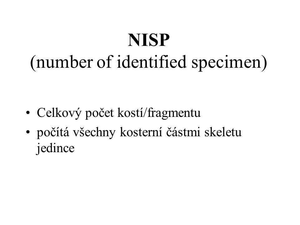 NISP (number of identified specimen) Celkový počet kostí/fragmentu počítá všechny kosterní částmi skeletu jedince