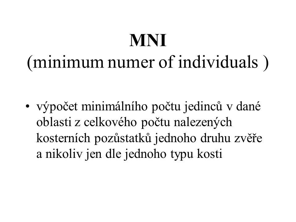 MNI (minimum numer of individuals ) výpočet minimálního počtu jedinců v dané oblasti z celkového počtu nalezených kosterních pozůstatků jednoho druhu zvěře a nikoliv jen dle jednoho typu kosti