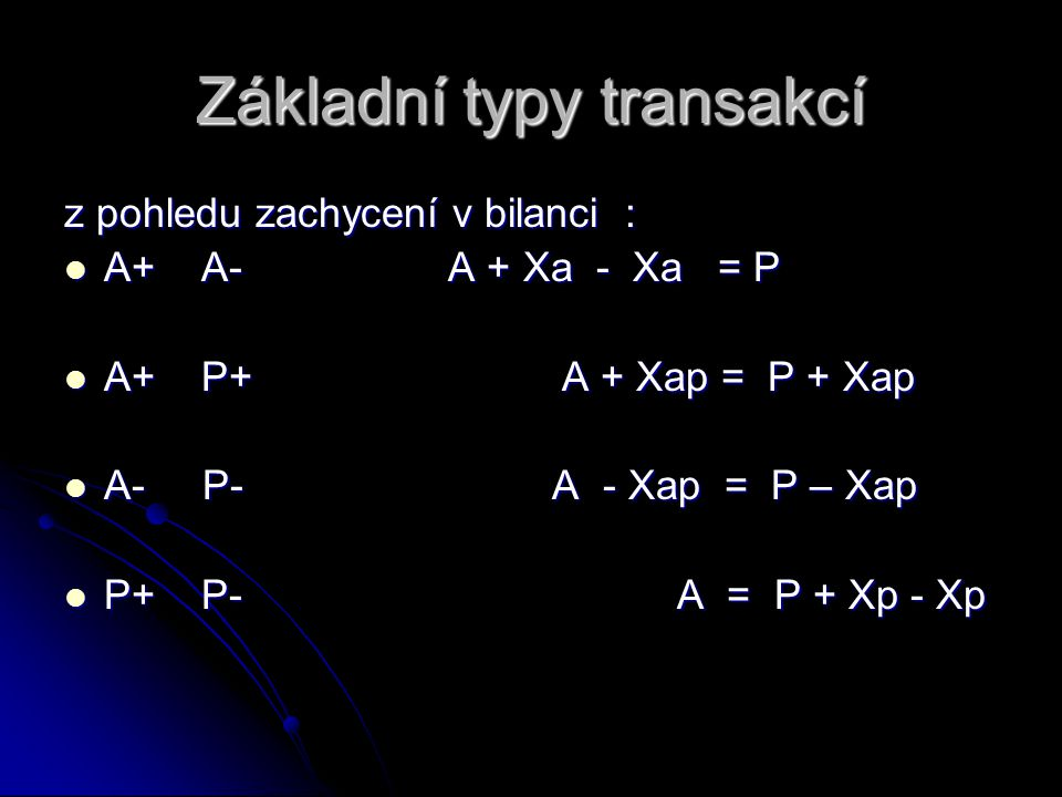 Základní typy transakcí z pohledu zachycení v bilanci : A+ A- A + Xa - Xa = P A+ A- A + Xa - Xa = P A+ P+ A + Xap = P + Xap A+ P+ A + Xap = P + Xap A- P- A - Xap = P – Xap A- P- A - Xap = P – Xap P+ P- A = P + Xp - Xp P+ P- A = P + Xp - Xp