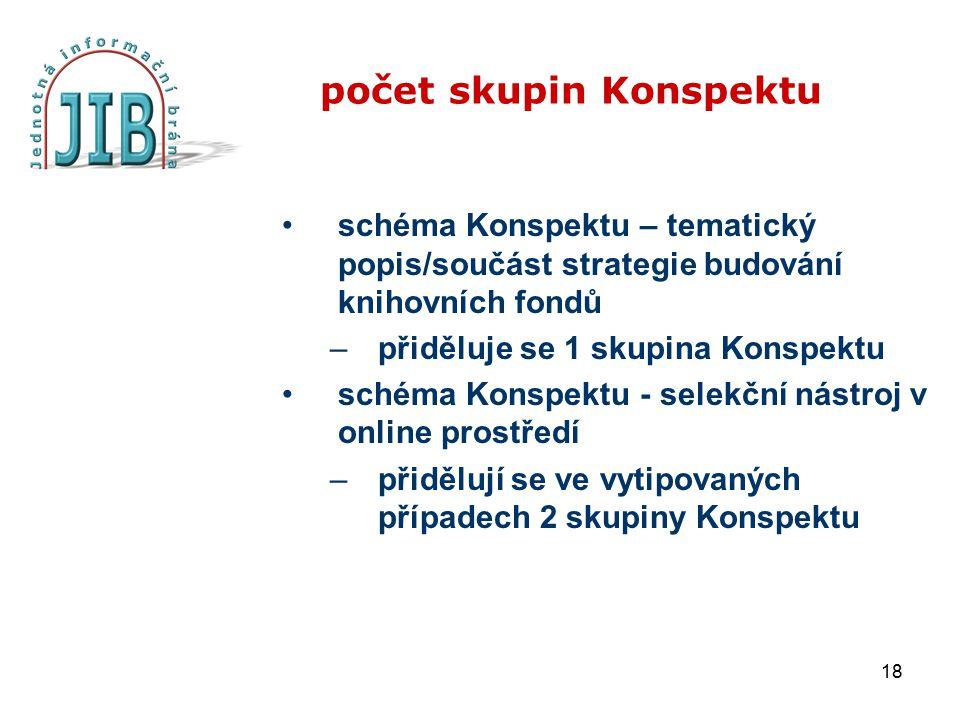 18 počet skupin Konspektu schéma Konspektu – tematický popis/součást strategie budování knihovních fondů –přiděluje se 1 skupina Konspektu schéma Kons