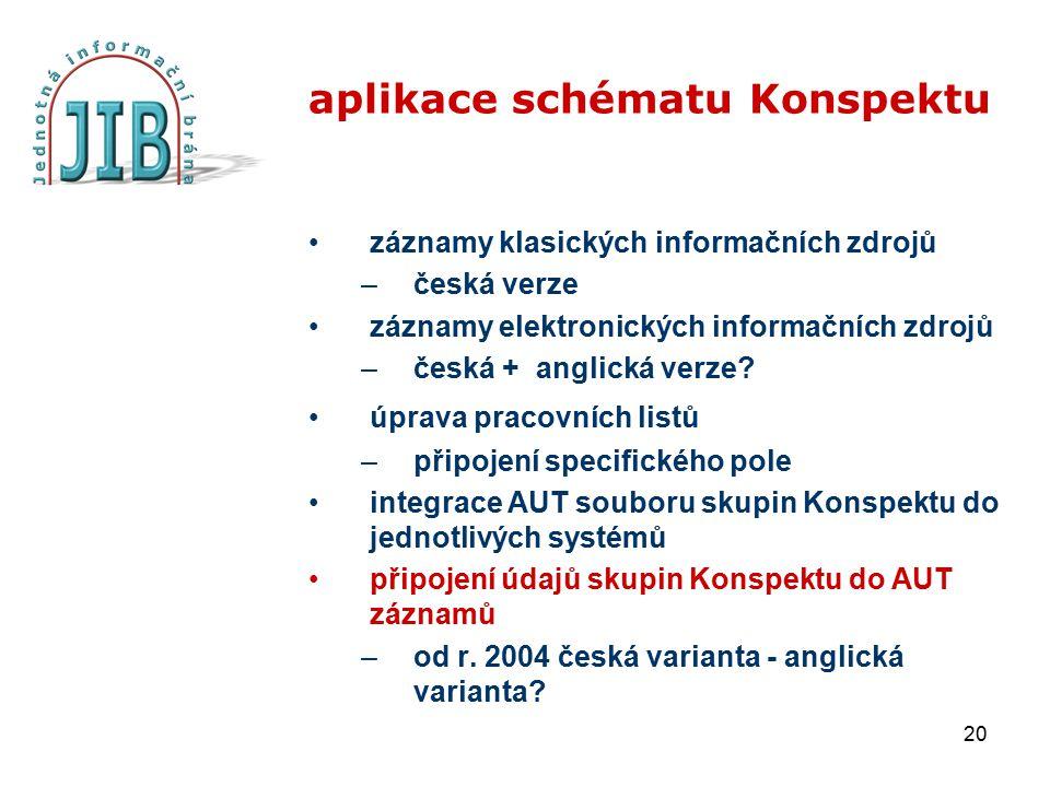 20 aplikace schématu Konspektu záznamy klasických informačních zdrojů –česká verze záznamy elektronických informačních zdrojů –česká + anglická verze?