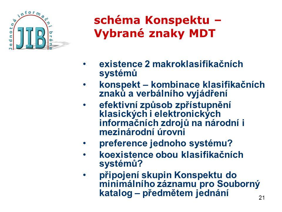 21 schéma Konspektu – Vybrané znaky MDT existence 2 makroklasifikačních systémů konspekt – kombinace klasifikačních znaků a verbálního vyjádření efekt