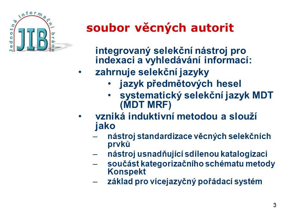 3 soubor věcných autorit integrovaný selekční nástroj pro indexaci a vyhledávání informací: zahrnuje selekční jazyky jazyk předmětových hesel systemat