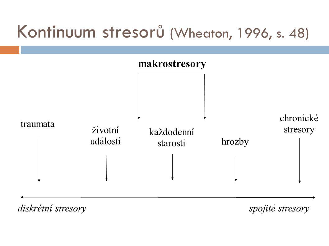 Kontinuum stresorů (Wheaton, 1996, s. 48) makrostresory traumata chronické stresory každodenní starosti životní události hrozby diskrétní stresoryspoj