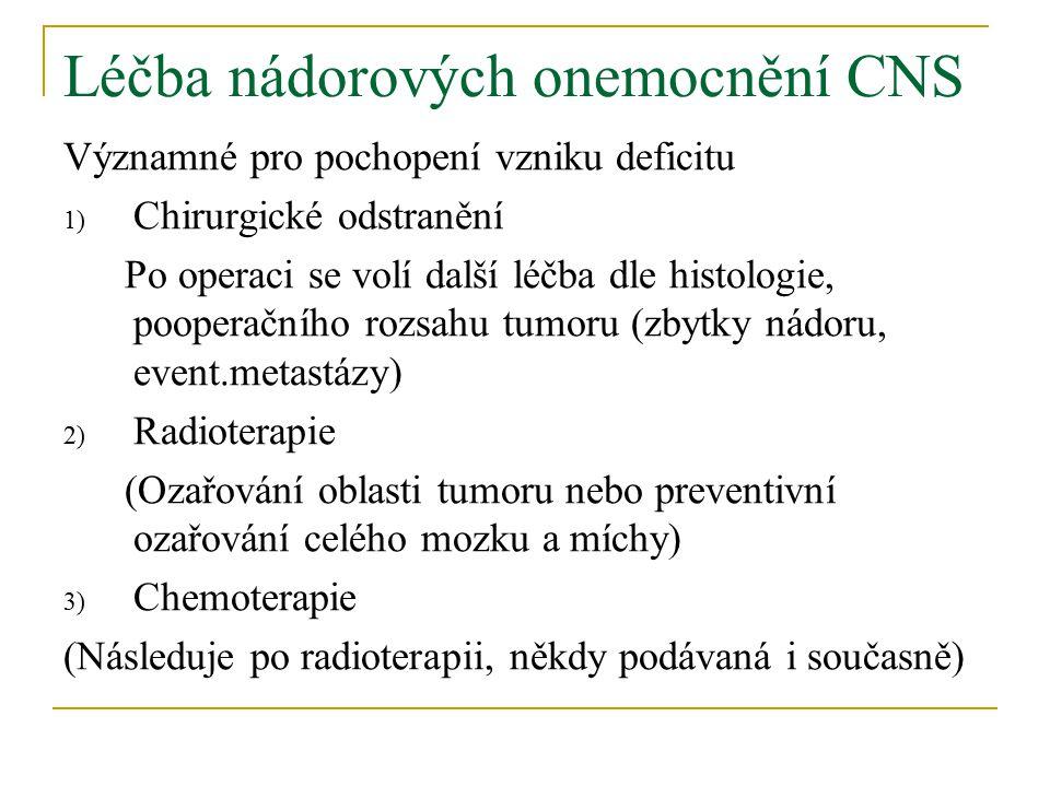 Léčba nádorových onemocnění CNS Významné pro pochopení vzniku deficitu 1) Chirurgické odstranění Po operaci se volí další léčba dle histologie, pooperačního rozsahu tumoru (zbytky nádoru, event.metastázy) 2) Radioterapie (Ozařování oblasti tumoru nebo preventivní ozařování celého mozku a míchy) 3) Chemoterapie (Následuje po radioterapii, někdy podávaná i současně)