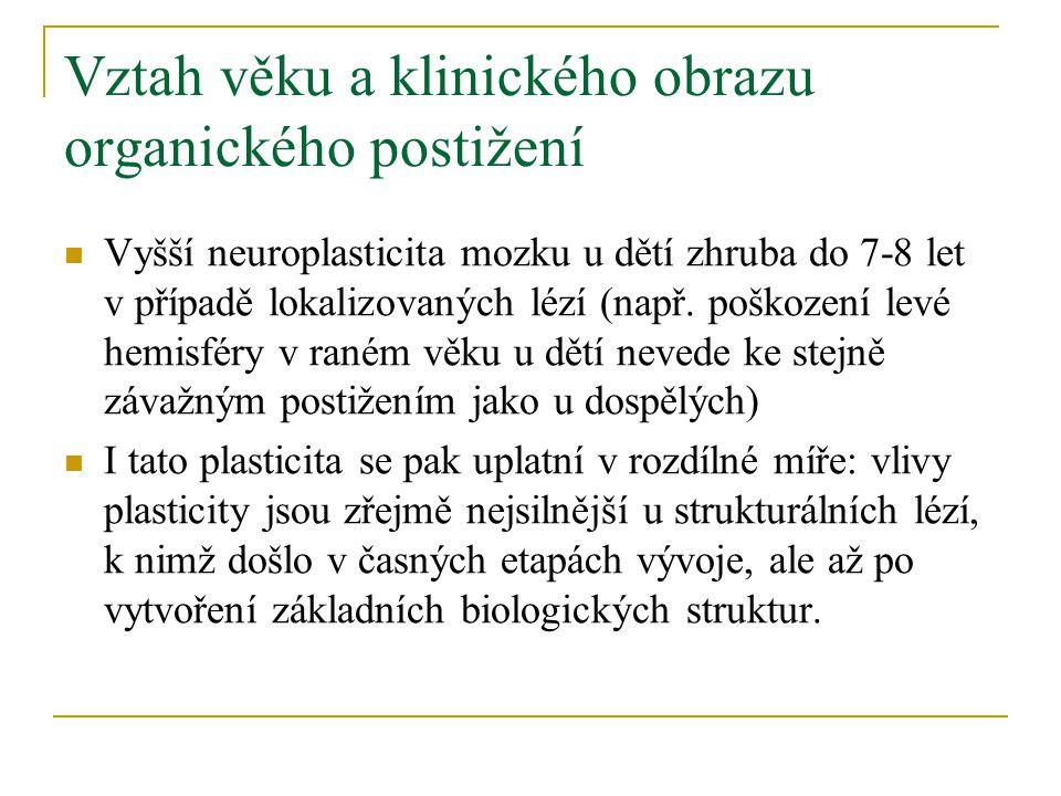 """Typy záchvatů (klasifikace dle ICES, 1981) 1) Parciální záchvaty Jednoduché Komplexní – Psychomotorické 2) Generalizované záchvaty (""""Absence , akinetické záchvaty – PM, tonicko-klonické - GM, myoklonické) (dle Preiss, 2006, str.19) Status epilepticus – protrahované záchvaty"""