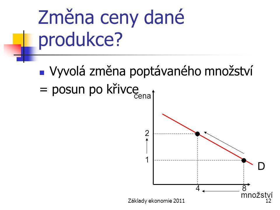 Základy ekonomie 201112 Změna ceny dané produkce? Vyvolá změna poptávaného množství = posun po křivce D množství cena 8 1 2 4