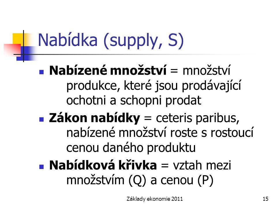 Základy ekonomie 201115 Nabídka (supply, S) Nabízené množství = množství produkce, které jsou prodávající ochotni a schopni prodat Zákon nabídky = cet