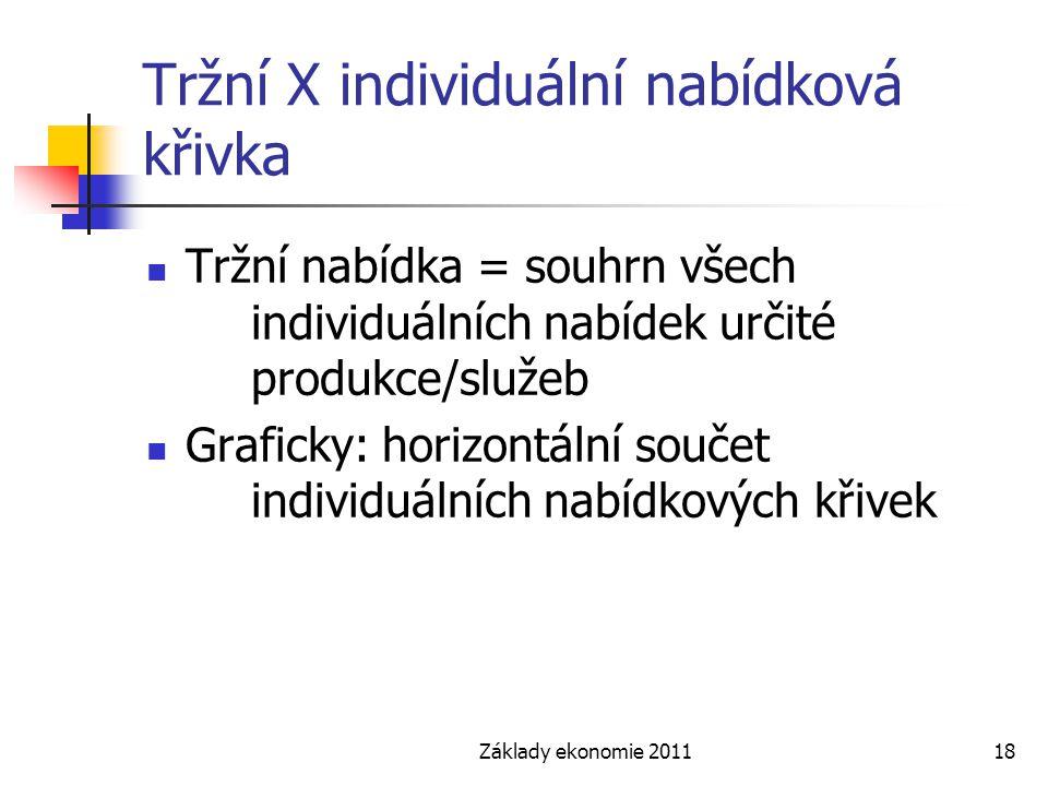 Základy ekonomie 201118 Tržní X individuální nabídková křivka Tržní nabídka = souhrn všech individuálních nabídek určité produkce/služeb Graficky: hor