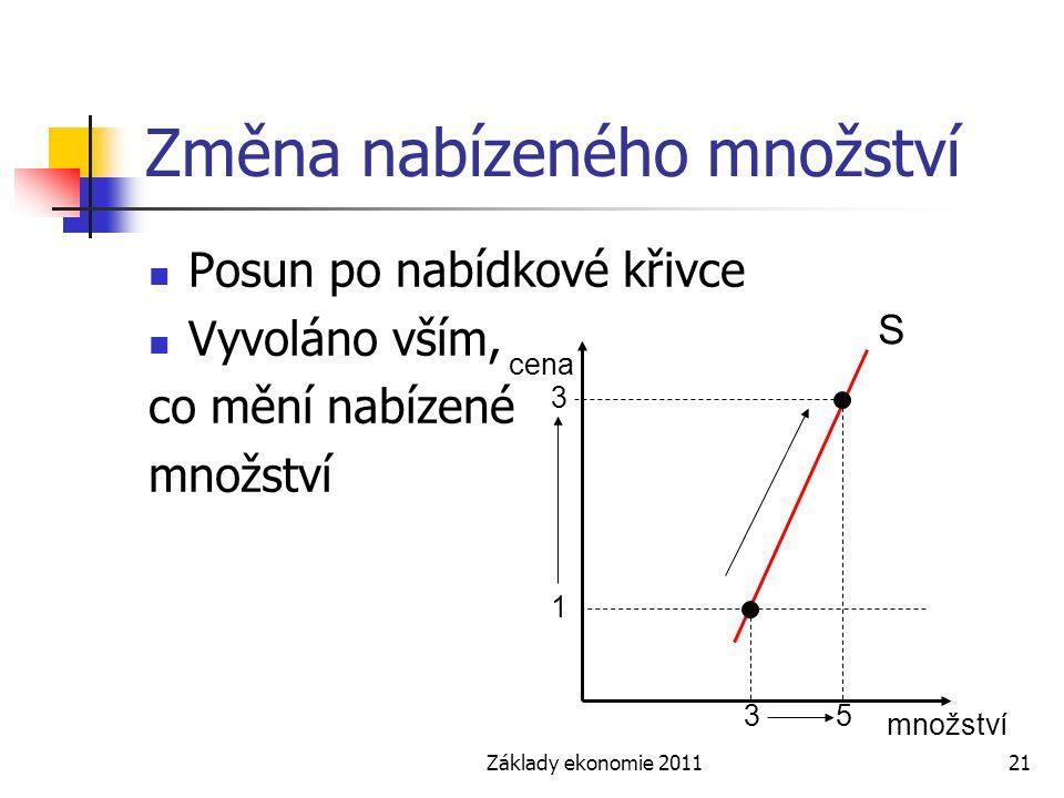 Základy ekonomie 201121 Změna nabízeného množství Posun po nabídkové křivce Vyvoláno vším, co mění nabízené množství S cena 5 1 3 3