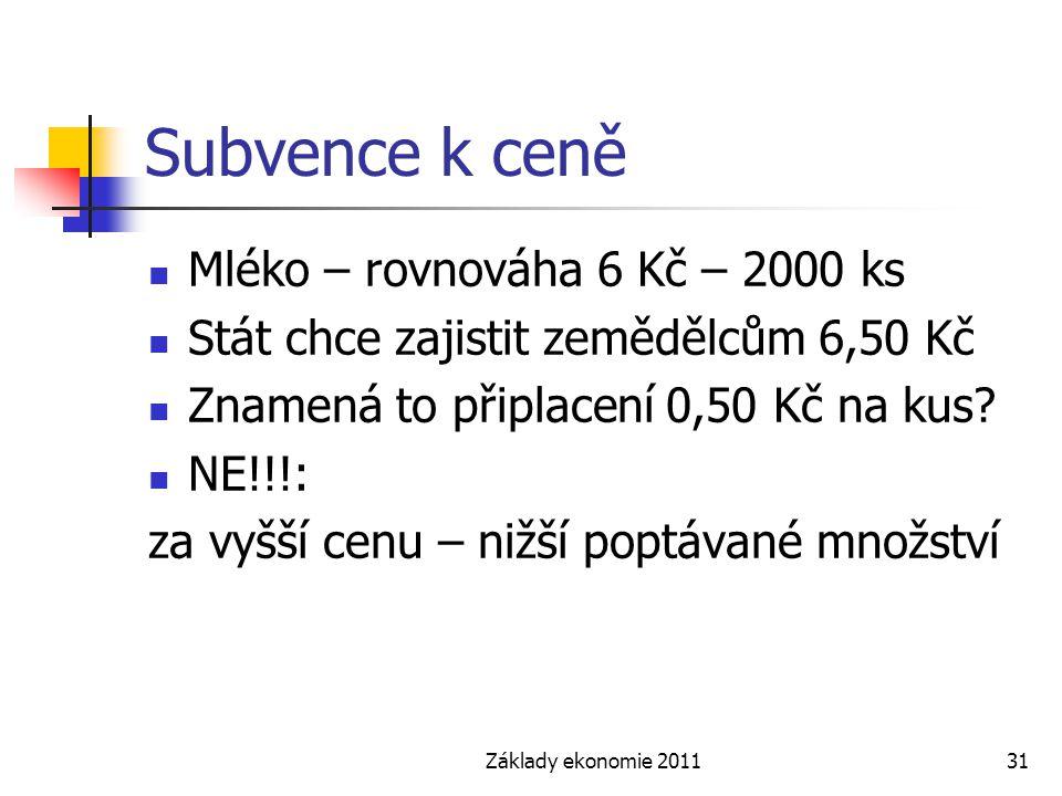 Základy ekonomie 201131 Subvence k ceně Mléko – rovnováha 6 Kč – 2000 ks Stát chce zajistit zemědělcům 6,50 Kč Znamená to připlacení 0,50 Kč na kus? N