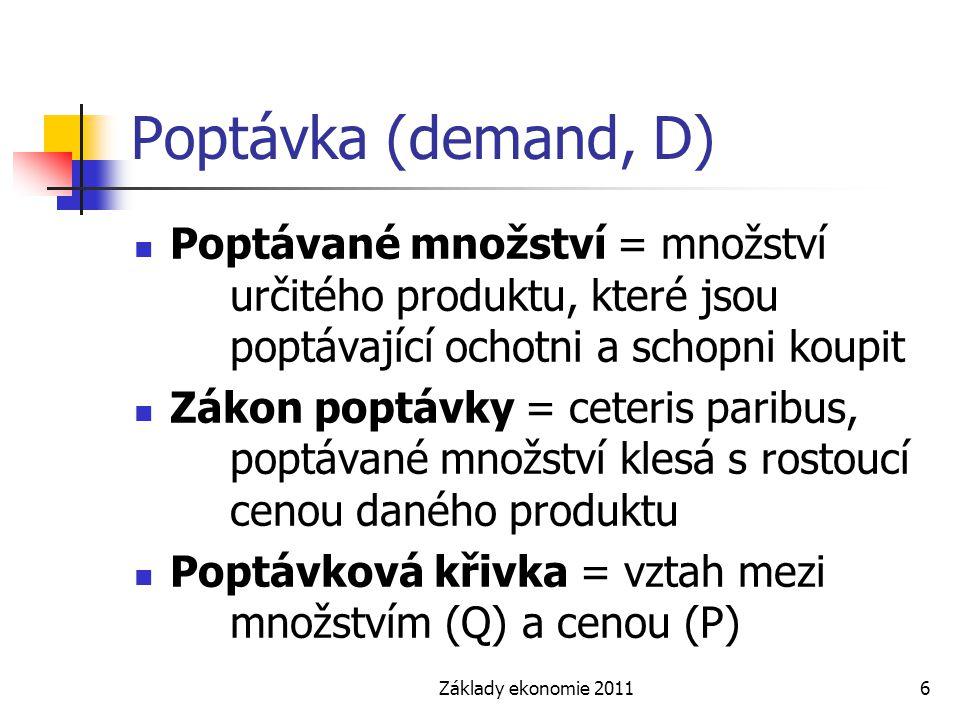Základy ekonomie 20116 Poptávka (demand, D) Poptávané množství = množství určitého produktu, které jsou poptávající ochotni a schopni koupit Zákon pop