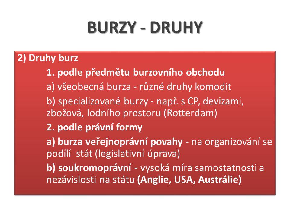 BURZY - DRUHY 2) Druhy burz 1.