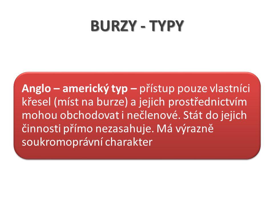 BURZY - TYPY Anglo – americký typ – přístup pouze vlastníci křesel (míst na burze) a jejich prostřednictvím mohou obchodovat i nečlenové.