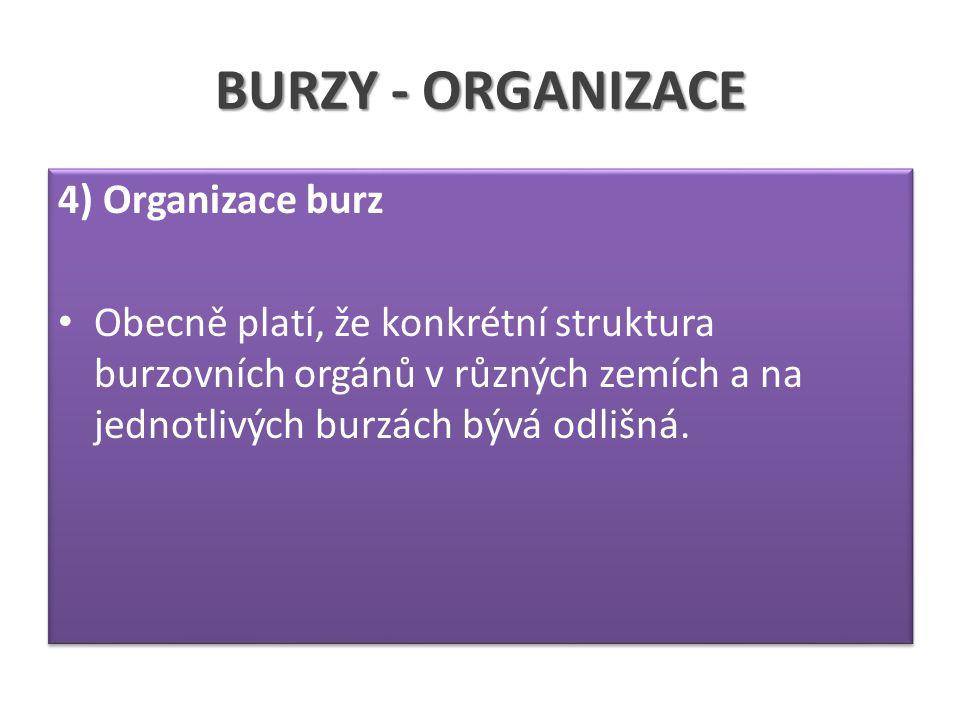 BURZY - ORGANIZACE 4) Organizace burz Obecně platí, že konkrétní struktura burzovních orgánů v různých zemích a na jednotlivých burzách bývá odlišná.