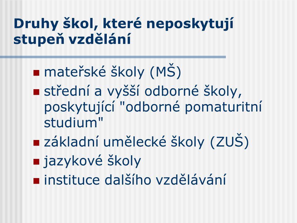 Druhy škol, které neposkytují stupeň vzdělání mateřské školy (MŠ) střední a vyšší odborné školy, poskytující odborné pomaturitní studium základní umělecké školy (ZUŠ) jazykové školy instituce dalšího vzdělávání