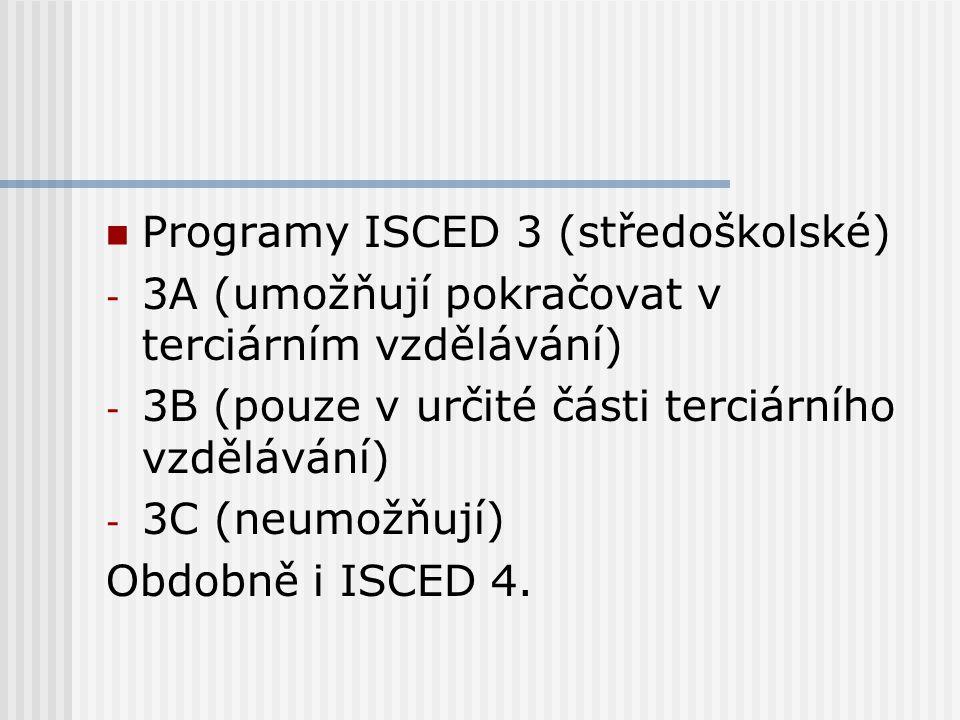 Reforma školství v EU Zásady rozvoje školství - zásada rovného přístupu ke vzdělání - Zvyšování průchodnosti systému a odstraňování slepých uliček - Snaha o zvyšování kvality vzdělávání - Podpora účasti stále širších vrstev populace na vyšších úrovních vzdělávání - Budování možnosti celoživotního učení - Sepětí s potřebami společnosti a trhu práce