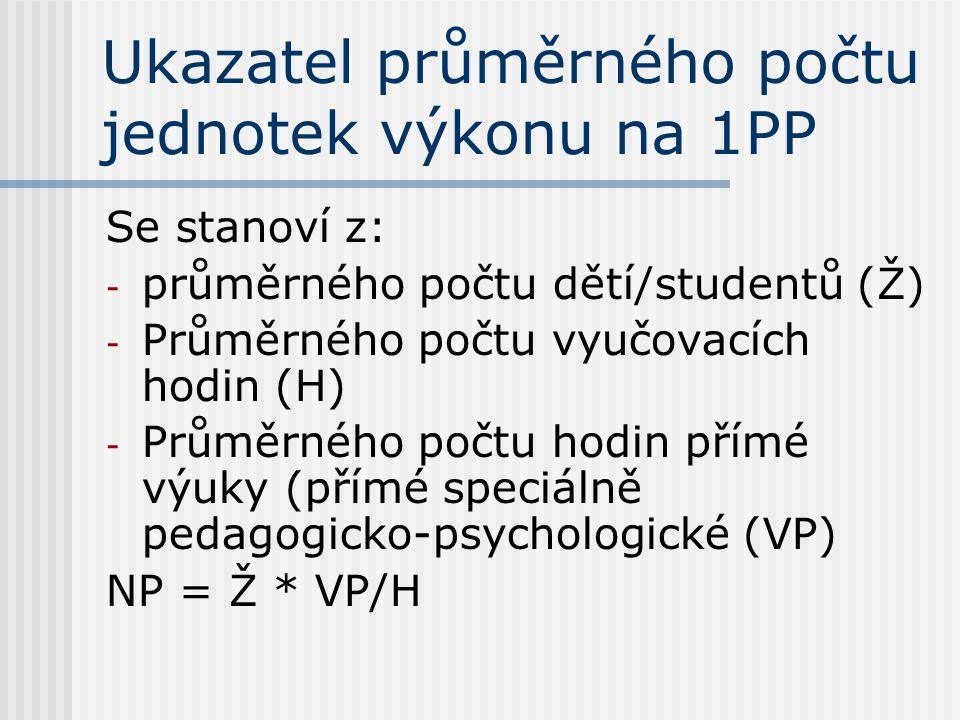 Ukazatel průměrného počtu jednotek výkonu na 1PP Se stanoví z: - průměrného počtu dětí/studentů (Ž) - Průměrného počtu vyučovacích hodin (H) - Průměrného počtu hodin přímé výuky (přímé speciálně pedagogicko-psychologické (VP) NP = Ž * VP/H