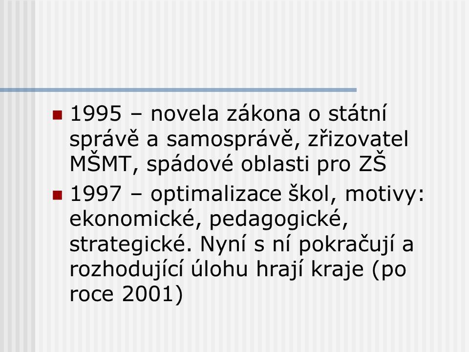 1995 – novela zákona o státní správě a samosprávě, zřizovatel MŠMT, spádové oblasti pro ZŠ 1997 – optimalizace škol, motivy: ekonomické, pedagogické, strategické.