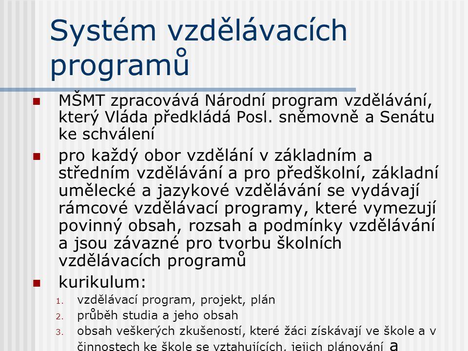 Systém vzdělávacích programů MŠMT zpracovává Národní program vzdělávání, který Vláda předkládá Posl.