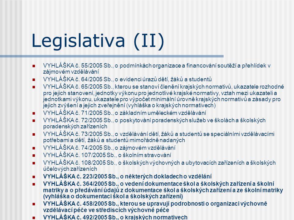 Legislativa (II) VYHLÁŠKA č.