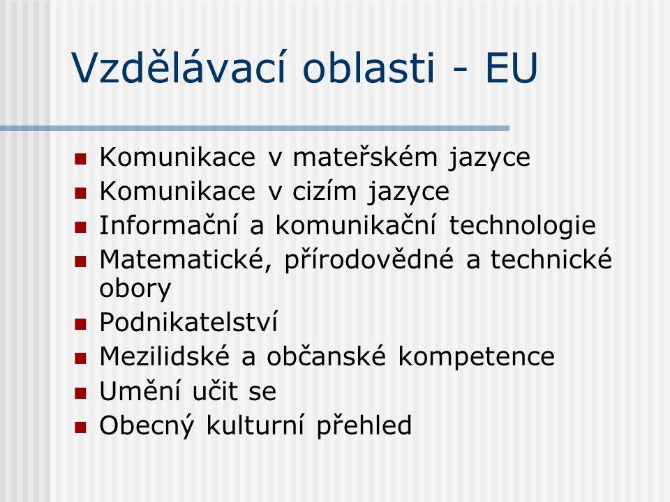 Vzdělávací oblasti - EU Komunikace v mateřském jazyce Komunikace v cizím jazyce Informační a komunikační technologie Matematické, přírodovědné a technické obory Podnikatelství Mezilidské a občanské kompetence Umění učit se Obecný kulturní přehled