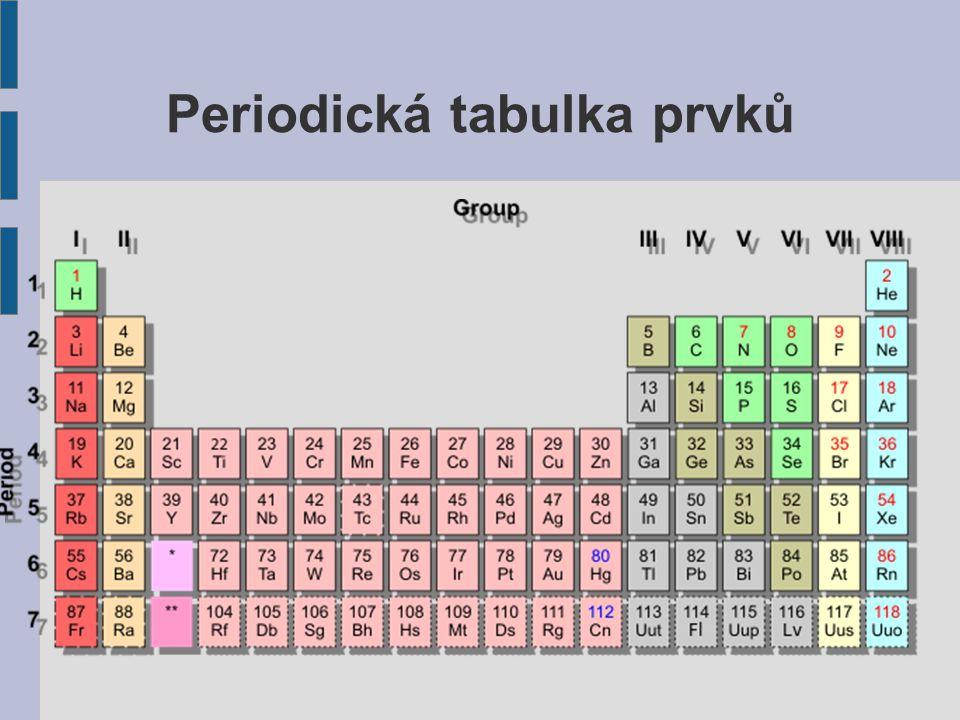 Rozdělení prvků Prvky můžeme rozdělit do dvou velkých skupin podle vlastností.