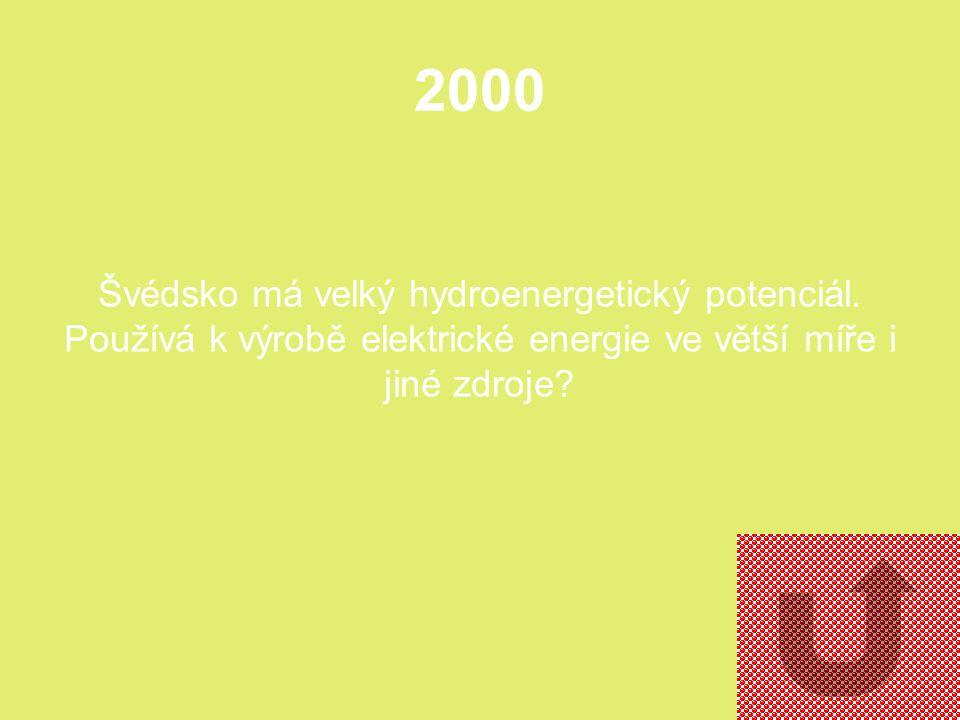 1000 Vyjmenujte alespoň 3 celosvětově známé švédské průmyslové značky.