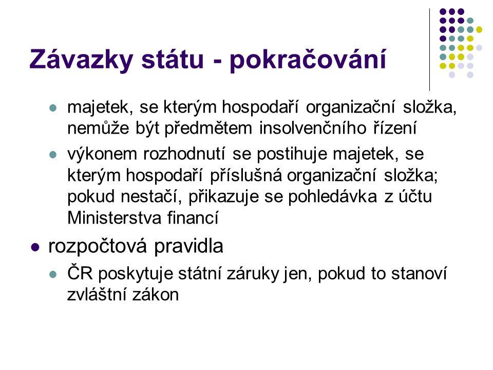 Závazky státu - pokračování majetek, se kterým hospodaří organizační složka, nemůže být předmětem insolvenčního řízení výkonem rozhodnutí se postihuje majetek, se kterým hospodaří příslušná organizační složka; pokud nestačí, přikazuje se pohledávka z účtu Ministerstva financí rozpočtová pravidla ČR poskytuje státní záruky jen, pokud to stanoví zvláštní zákon