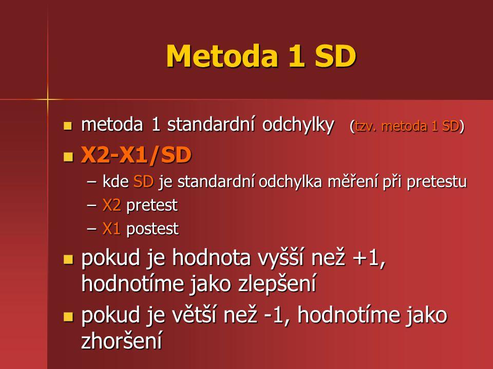 Metoda 1 SD metoda 1 standardní odchylky (tzv. metoda 1 SD) metoda 1 standardní odchylky (tzv. metoda 1 SD) X2-X1/SD X2-X1/SD –kde SD je standardní od