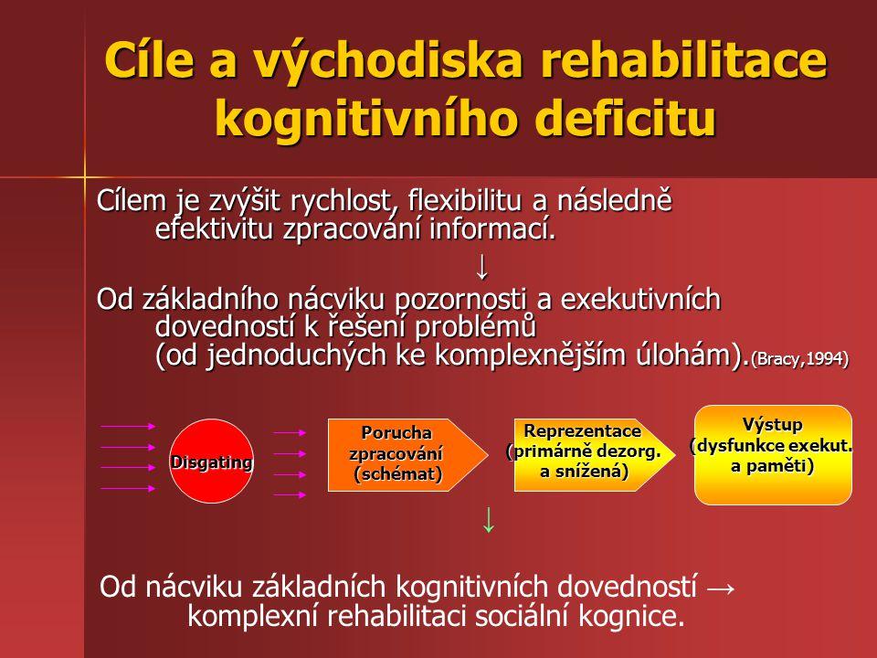Cíle a východiska rehabilitace kognitivního deficitu Cílem je zvýšit rychlost, flexibilitu a následně efektivitu zpracování informací. ↓ Od základního