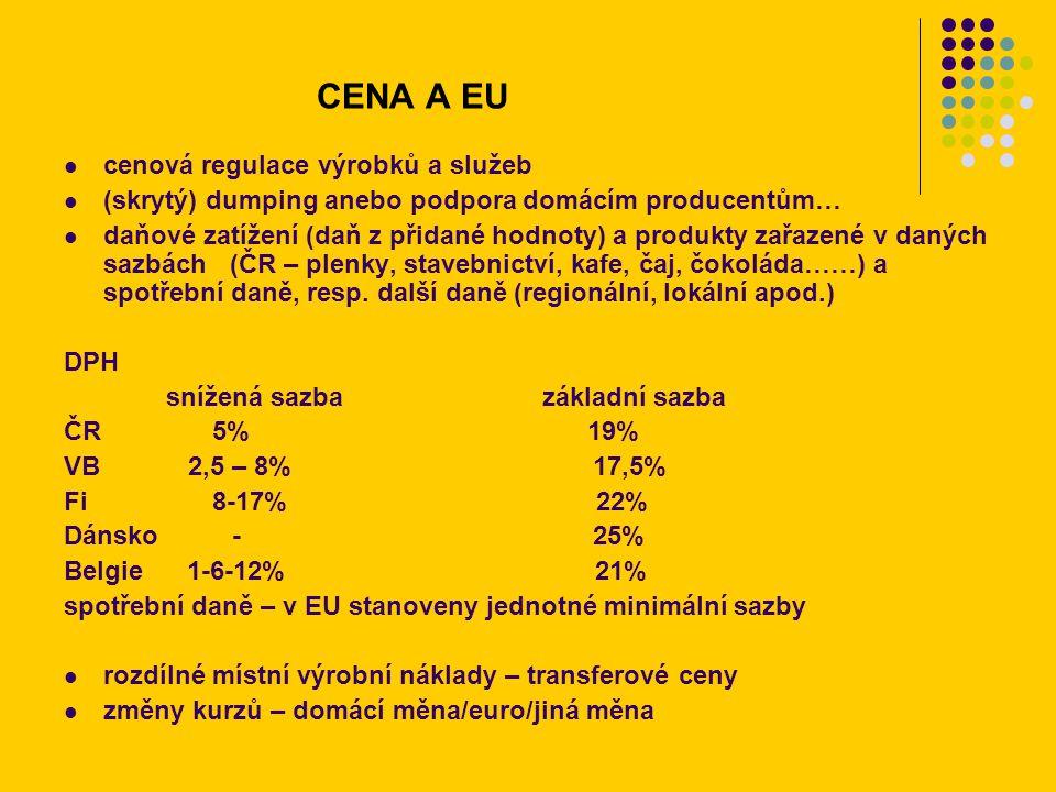 CENA A EU cenová regulace výrobků a služeb (skrytý) dumping anebo podpora domácím producentům… daňové zatížení (daň z přidané hodnoty) a produkty zařazené v daných sazbách (ČR – plenky, stavebnictví, kafe, čaj, čokoláda……) a spotřební daně, resp.