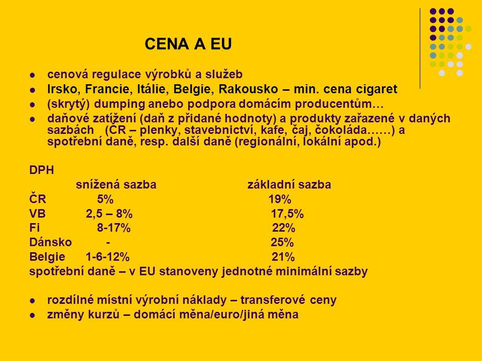 CENA A EU cenová regulace výrobků a služeb Irsko, Francie, Itálie, Belgie, Rakousko – min.