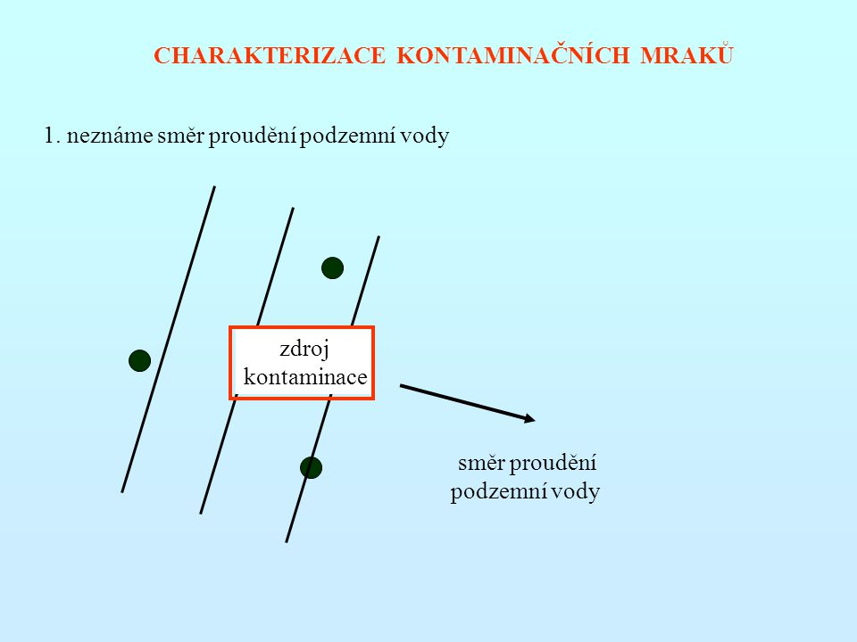CHARAKTERIZACE KONTAMINAČNÍCH MRAKŮ 1.