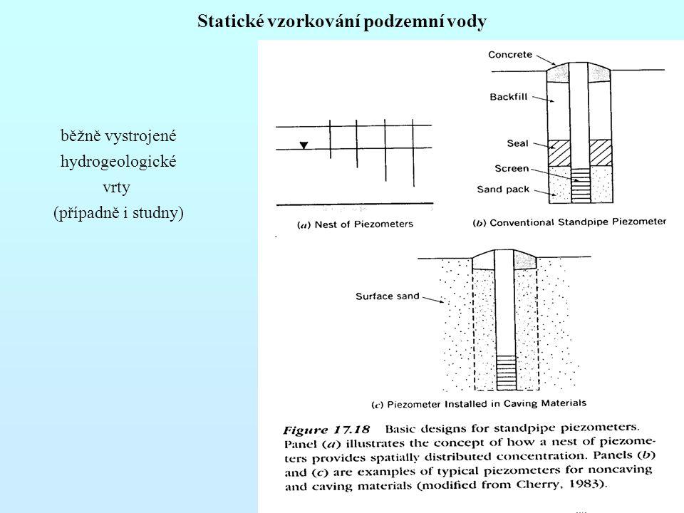 Statické vzorkování podzemní vody běžně vystrojené hydrogeologické vrty (případně i studny)