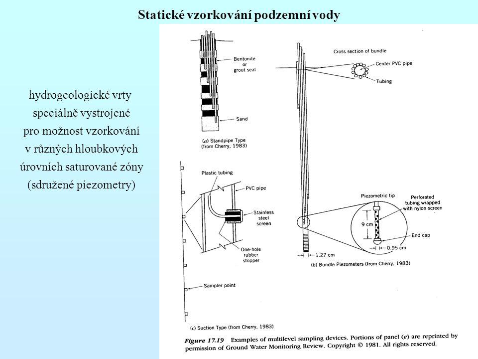 Statické vzorkování podzemní vody hydrogeologické vrty speciálně vystrojené pro možnost vzorkování v různých hloubkových úrovních saturované zóny (sdružené piezometry)